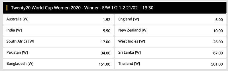 10Crick T20 World Cup odds - pre tournament